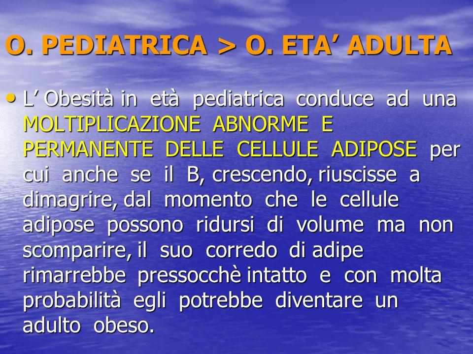 O. PEDIATRICA > O. ETA ADULTA L Obesità in età pediatrica conduce ad una MOLTIPLICAZIONE ABNORME E PERMANENTE DELLE CELLULE ADIPOSE per cui anche se i