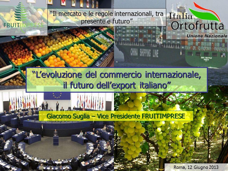 Il mercato e le regole internazionali, tra presente e futuro Levoluzione del commercio internazionale, il futuro dellexport italiano Giacomo Suglia –