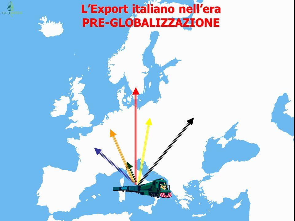 LExport italiano nellera PRE-GLOBALIZZAZIONE