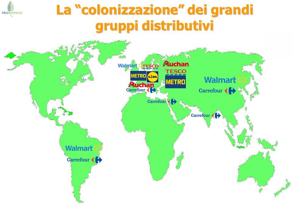 La colonizzazione dei grandi gruppi distributivi