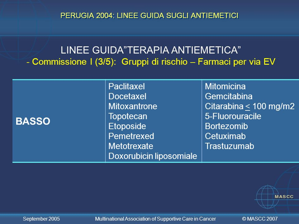 © MASCC 2007 September 2005 Multinational Association of Supportive Care in Cancer PERUGIA 2004: LINEE GUIDA SUGLI ANTIEMETICI LINEE GUIDATERAPIA ANTI