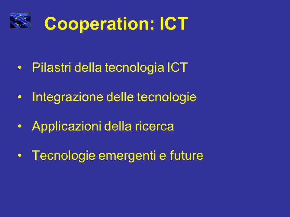 Pilastri della tecnologia ICT Integrazione delle tecnologie Applicazioni della ricerca Tecnologie emergenti e future Cooperation: ICT