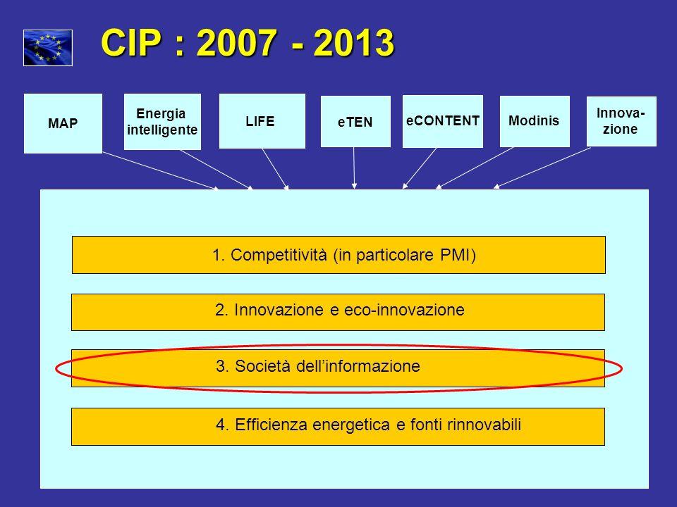 MAP Energia intelligente LIFE eTEN eCONTENT Modinis 1. Competitività (in particolare PMI) Innova- zione CIP : 2007 - 2013 2. Innovazione e eco-innovaz