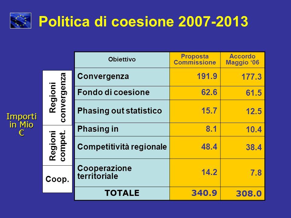 Politica di coesione 2007-2013 Importi in Mio Importi in Mio Regioni convergenza Regioni compet. Coop. Obiettivo Proposta Commissione Accordo Maggio 0