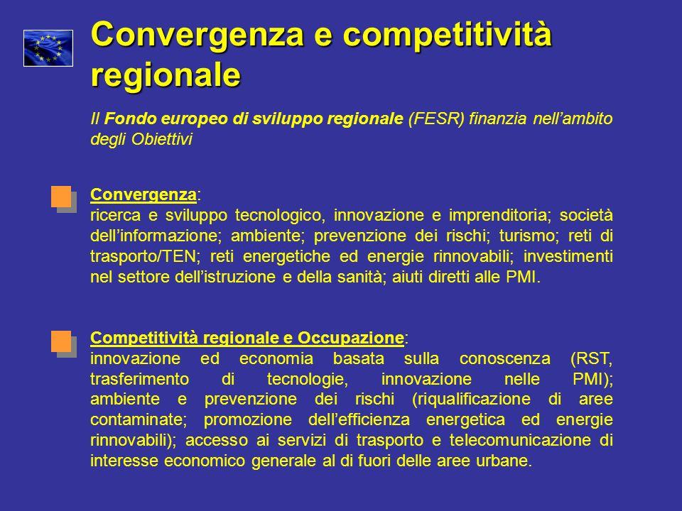 Convergenza e competitività regionale Il Fondo europeo di sviluppo regionale (FESR) finanzia nellambito degli Obiettivi Convergenza: ricerca e svilupp