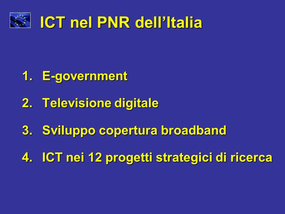 ICT nel PNR dellItalia 1. E-government 2. Televisione digitale 3. Sviluppo copertura broadband 4. ICT nei 12 progetti strategici di ricerca