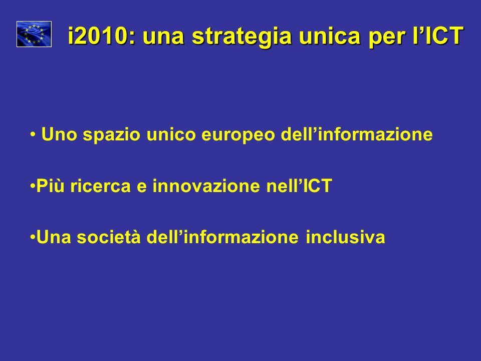 i2010: una strategia unica per lICT Uno spazio unico europeo dellinformazione Più ricerca e innovazione nellICT Una società dellinformazione inclusiva