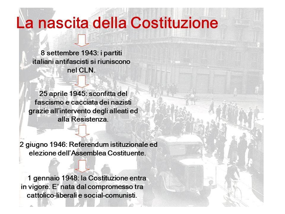 La nascita della Costituzione 8 settembre 1943: i partiti italiani antifascisti si riuniscono nel CLN. 25 aprile 1945: sconfitta del fascismo e caccia