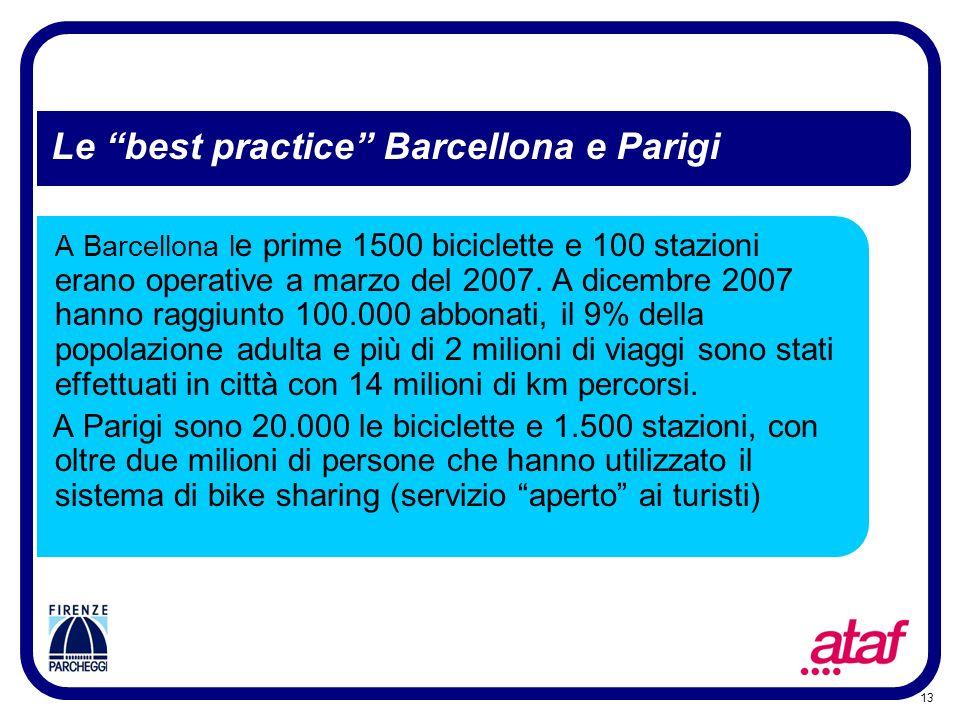 13 A Barcellona l e prime 1500 biciclette e 100 stazioni erano operative a marzo del 2007. A dicembre 2007 hanno raggiunto 100.000 abbonati, il 9% del