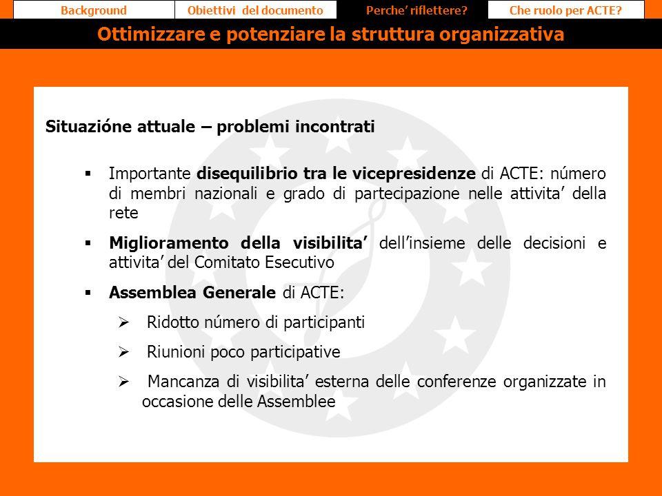 Situazióne attuale – problemi incontrati Importante disequilibrio tra le vicepresidenze di ACTE: número di membri nazionali e grado di partecipazione