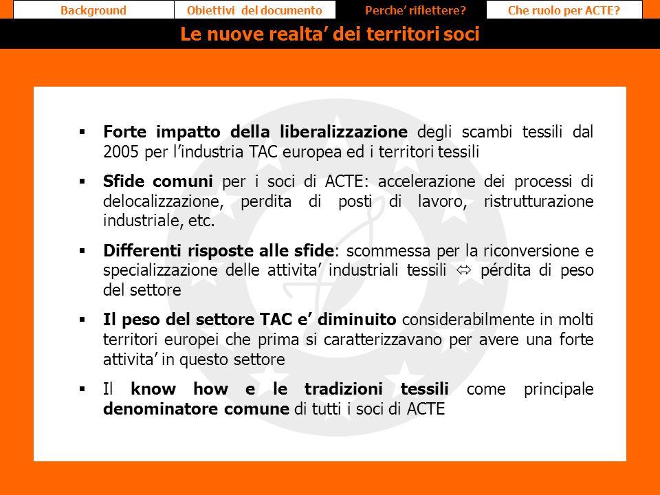 Forte impatto della liberalizzazione degli scambi tessili dal 2005 per lindustria TAC europea ed i territori tessili Sfide comuni per i soci di ACTE: