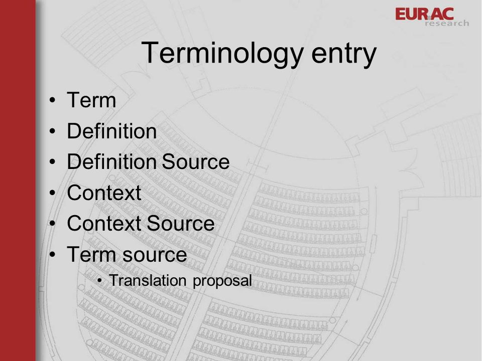 Terminology entry Term Definition Definition Source Context Context Source Term source Translation proposal