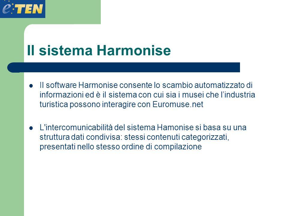 Il sistema Harmonise Il software Harmonise consente lo scambio automatizzato di informazioni ed è il sistema con cui sia i musei che lindustria turist
