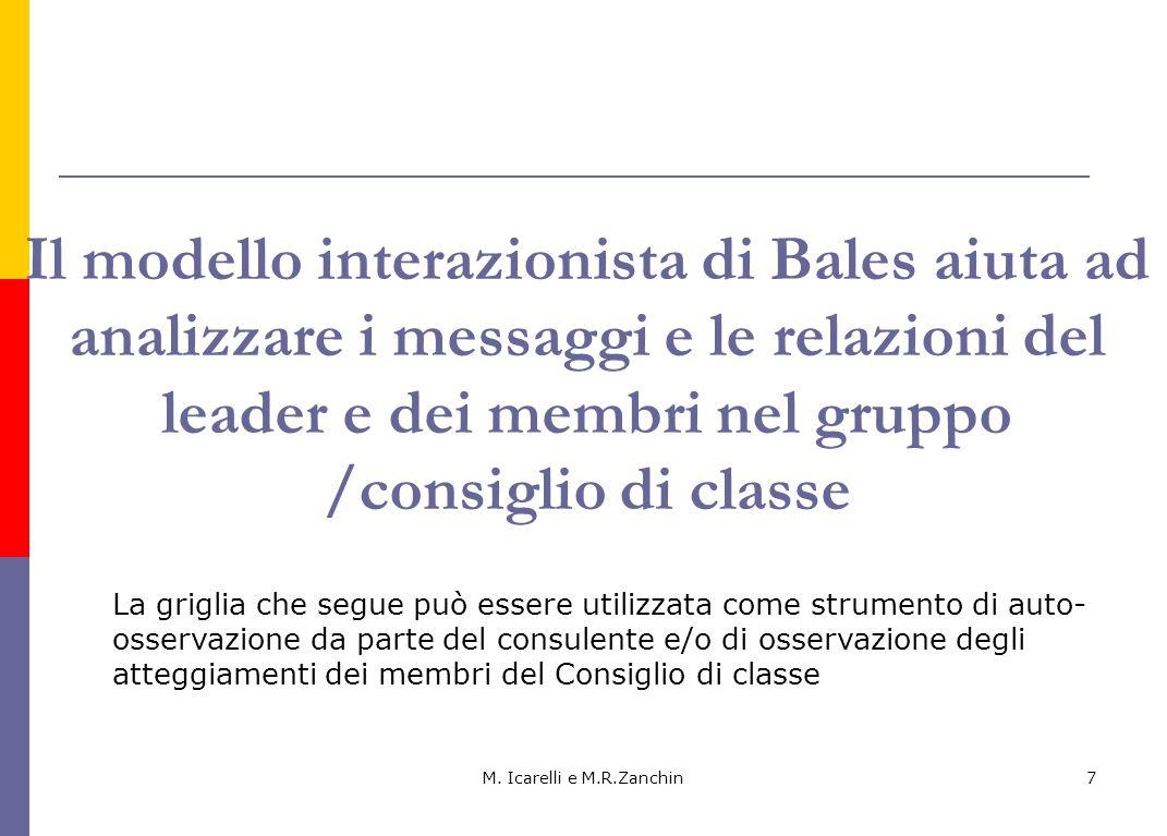 Il modello interazionista di Bales aiuta ad analizzare i messaggi e le relazioni del leader e dei membri nel gruppo /consiglio di classe M. Icarelli e