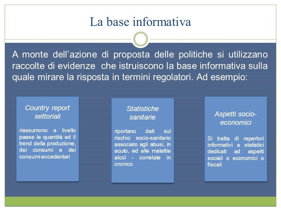 La base informativa A monte dellazione di proposta delle politiche si utilizzano raccolte di evidenze che istruiscono la base informativa sulla quale