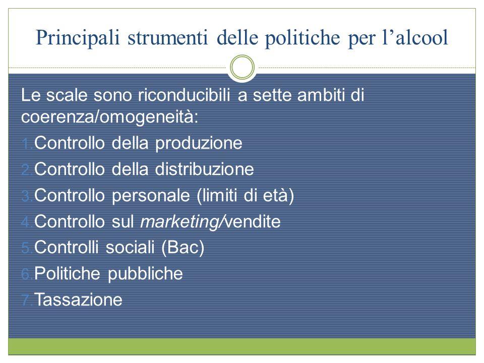 Principali strumenti delle politiche per lalcool Le scale sono riconducibili a sette ambiti di coerenza/omogeneità: 1. Controllo della produzione 2. C