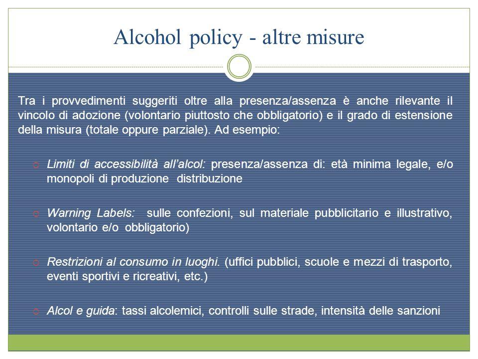 Alcohol policy - altre misure Tra i provvedimenti suggeriti oltre alla presenza/assenza è anche rilevante il vincolo di adozione (volontario piuttosto