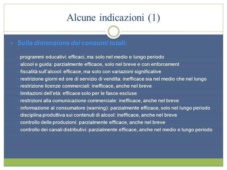 Alcune indicazioni (1) Sulla dimensione dei consumi totali: - programmi educativi: efficaci, ma solo nel medio e lungo periodo - alcool e guida: parzi