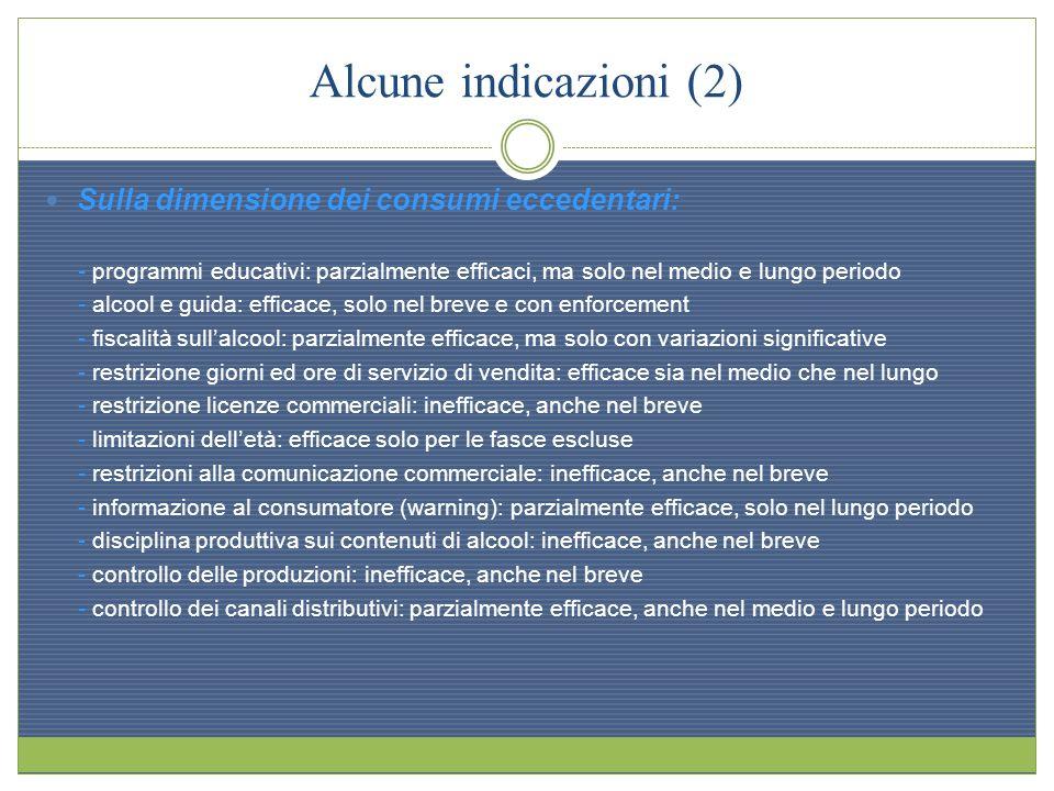 Alcune indicazioni (2) Sulla dimensione dei consumi eccedentari: - programmi educativi: parzialmente efficaci, ma solo nel medio e lungo periodo - alc