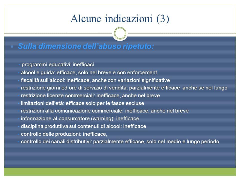 Alcune indicazioni (3) Sulla dimensione dellabuso ripetuto: - programmi educativi: inefficaci - alcool e guida: efficace, solo nel breve e con enforce