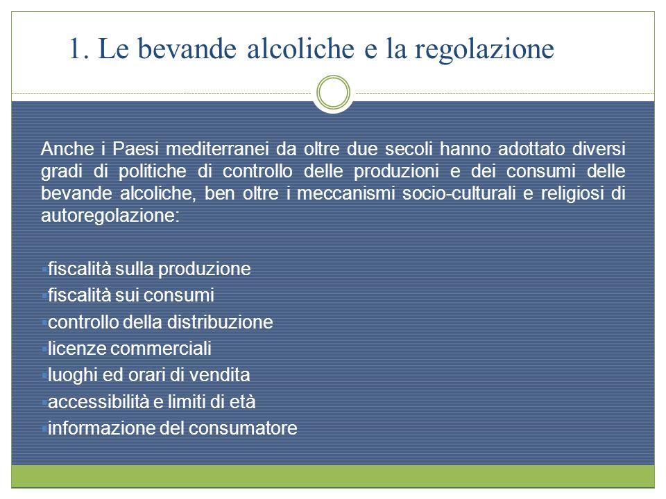 1. Le bevande alcoliche e la regolazione Anche i Paesi mediterranei da oltre due secoli hanno adottato diversi gradi di politiche di controllo delle p