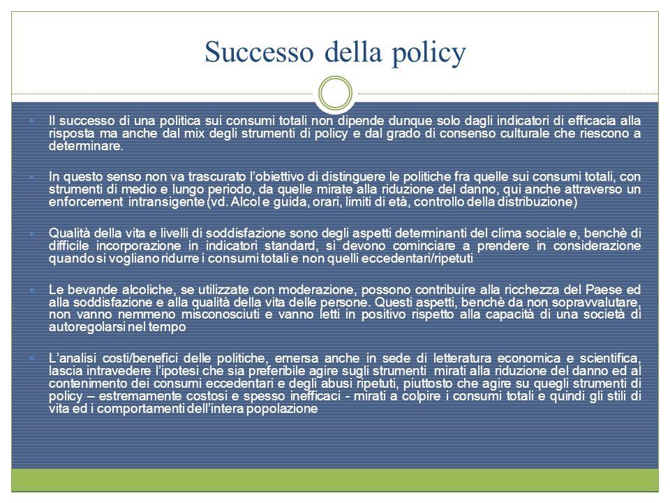 Successo della policy Il successo di una politica sui consumi totali non dipende dunque solo dagli indicatori di efficacia alla risposta ma anche dal