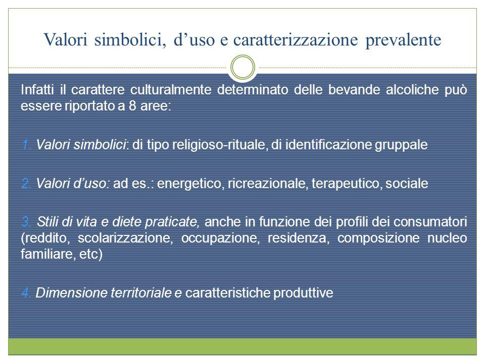 Valori simbolici, duso e caratterizzazione prevalente Infatti il carattere culturalmente determinato delle bevande alcoliche può essere riportato a 8