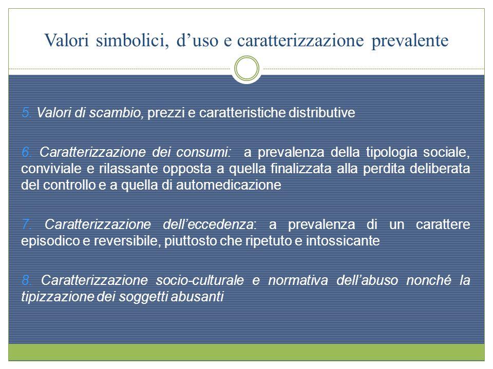 Politiche dellalcol: punteggio sintetico, nel tempo Fonte: Eurocare Bridging the Gap project (2006) Scaling Alcohol Policies across Europe