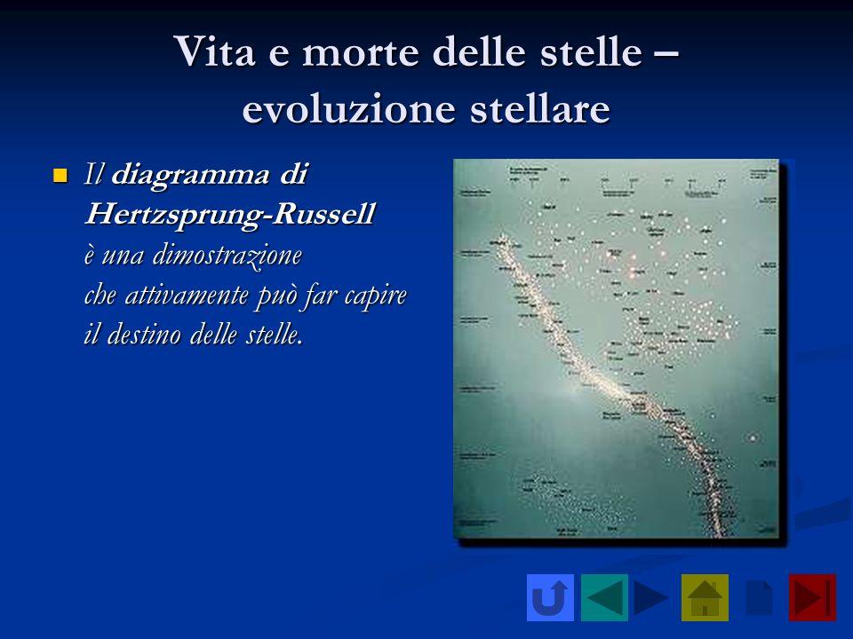 Vita e morte delle stelle – evoluzione stellare Il diagramma di Hertzsprung-Russell è una dimostrazione che attivamente può far capire il destino dell