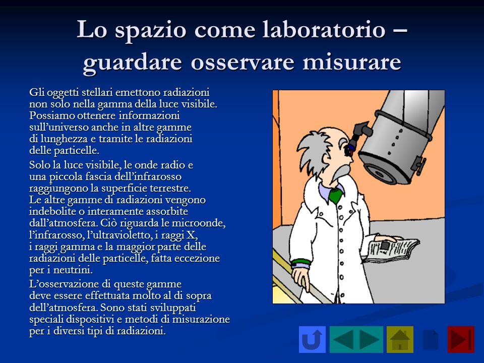 Lo spazio come laboratorio – guardare osservare misurare Gli oggetti stellari emettono radiazioni non solo nella gamma della luce visibile. Possiamo o