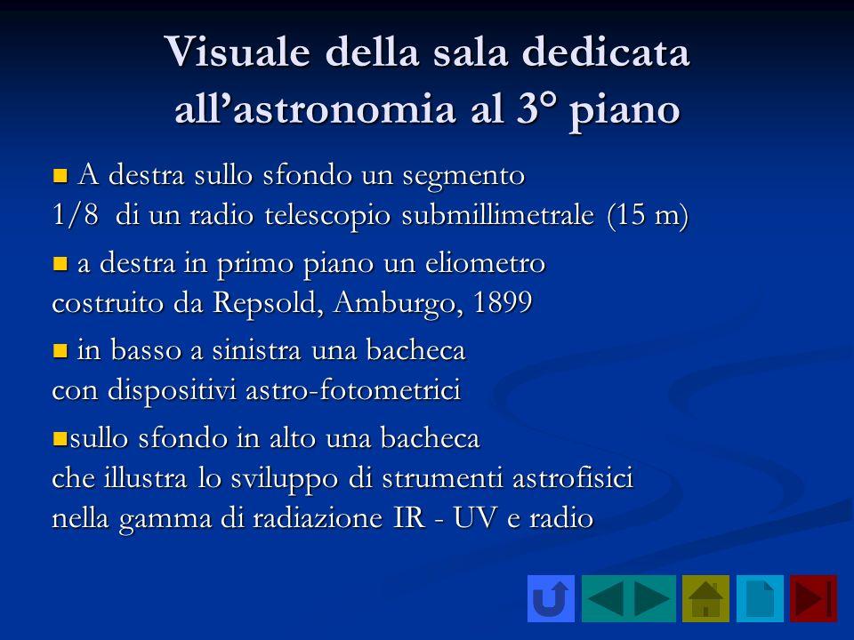 Visuale della sala dedicata allastronomia al 3° piano A destra sullo sfondo un segmento 1/8 di un radio telescopio submillimetrale (15 m) A destra sul