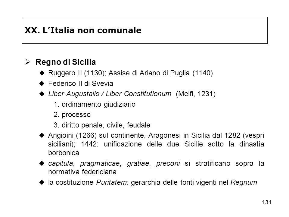 131 XX. LItalia non comunale Regno di Sicilia Ruggero II (1130); Assise di Ariano di Puglia (1140) Federico II di Svevia Liber Augustalis / Liber Cons