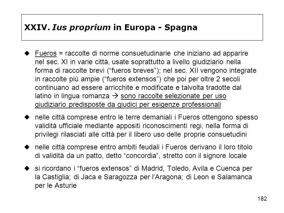 182 XXIV. Ius proprium in Europa - Spagna Fueros = raccolte di norme consuetudinarie che iniziano ad apparire nel sec. XI in varie città, usate soprat