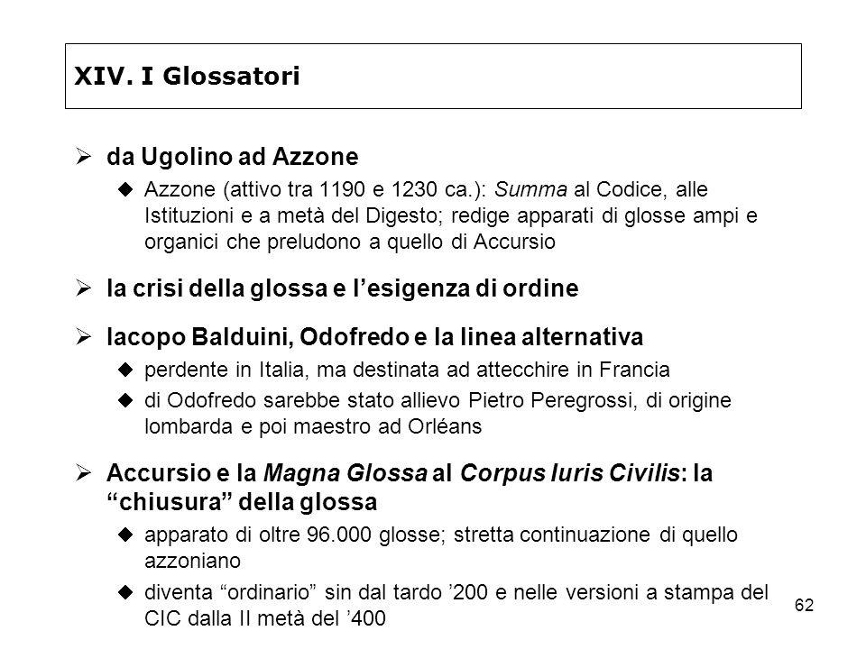 62 XIV. I Glossatori da Ugolino ad Azzone Azzone (attivo tra 1190 e 1230 ca.): Summa al Codice, alle Istituzioni e a metà del Digesto; redige apparati