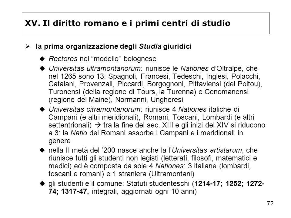 72 XV. Il diritto romano e i primi centri di studio la prima organizzazione degli Studia giuridici Rectores nel modello bolognese Universitas ultramon