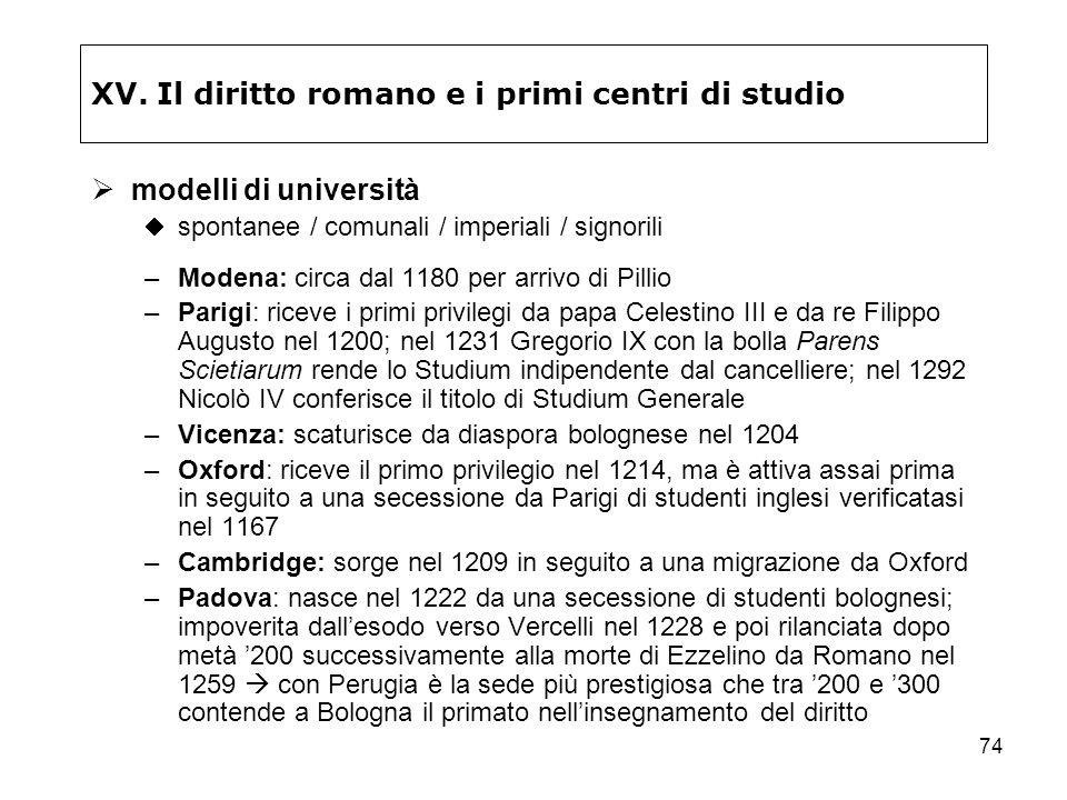 74 XV. Il diritto romano e i primi centri di studio modelli di università spontanee / comunali / imperiali / signorili –Modena: circa dal 1180 per arr