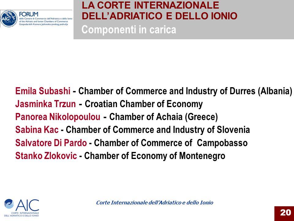 Corte Internazionale dellAdriatico e dello Ionio 20 Emila Subashi - Chamber of Commerce and Industry of Durres (Albania) Jasminka Trzun - Croatian Cha