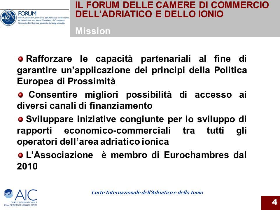 Corte Internazionale dellAdriatico e dello Ionio 15 Il Presidente; Il Vicepresidente; La Corte; Il Segretario.