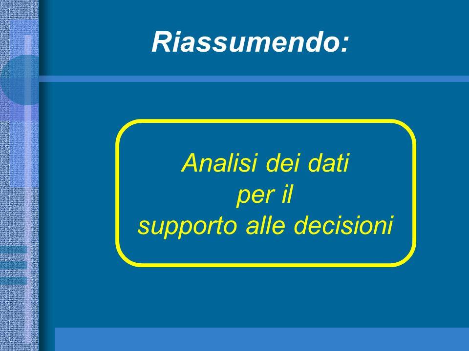 Riassumendo: Analisi dei dati per il supporto alle decisioni