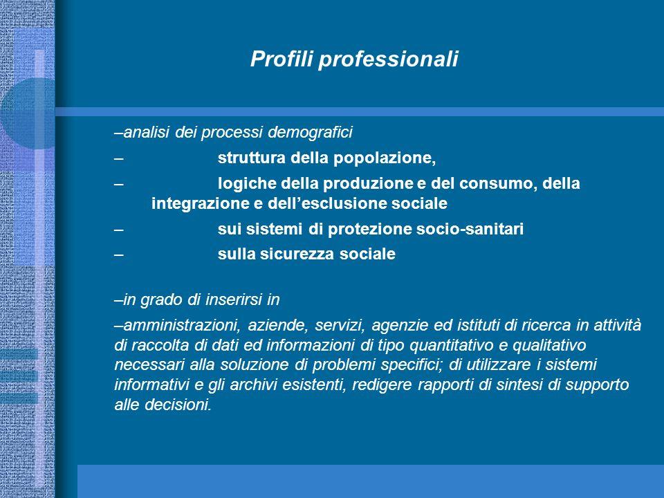 Profili professionali –analisi dei processi demografici –struttura della popolazione, –logiche della produzione e del consumo, della integrazione e de