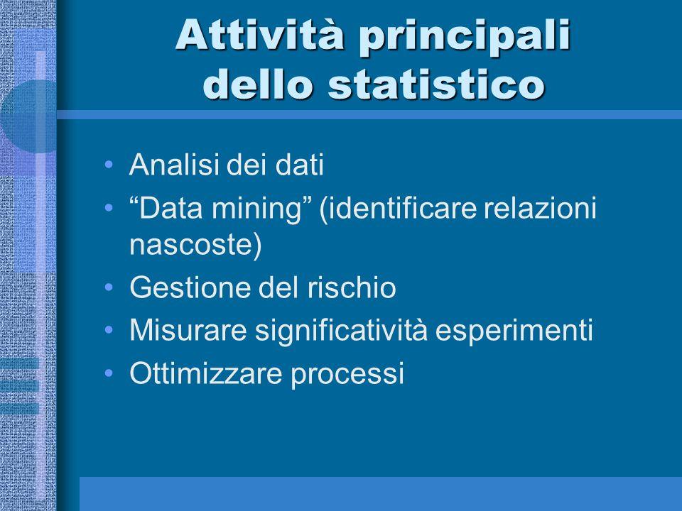 Attività principali dello statistico Analisi dei dati Data mining (identificare relazioni nascoste) Gestione del rischio Misurare significatività espe