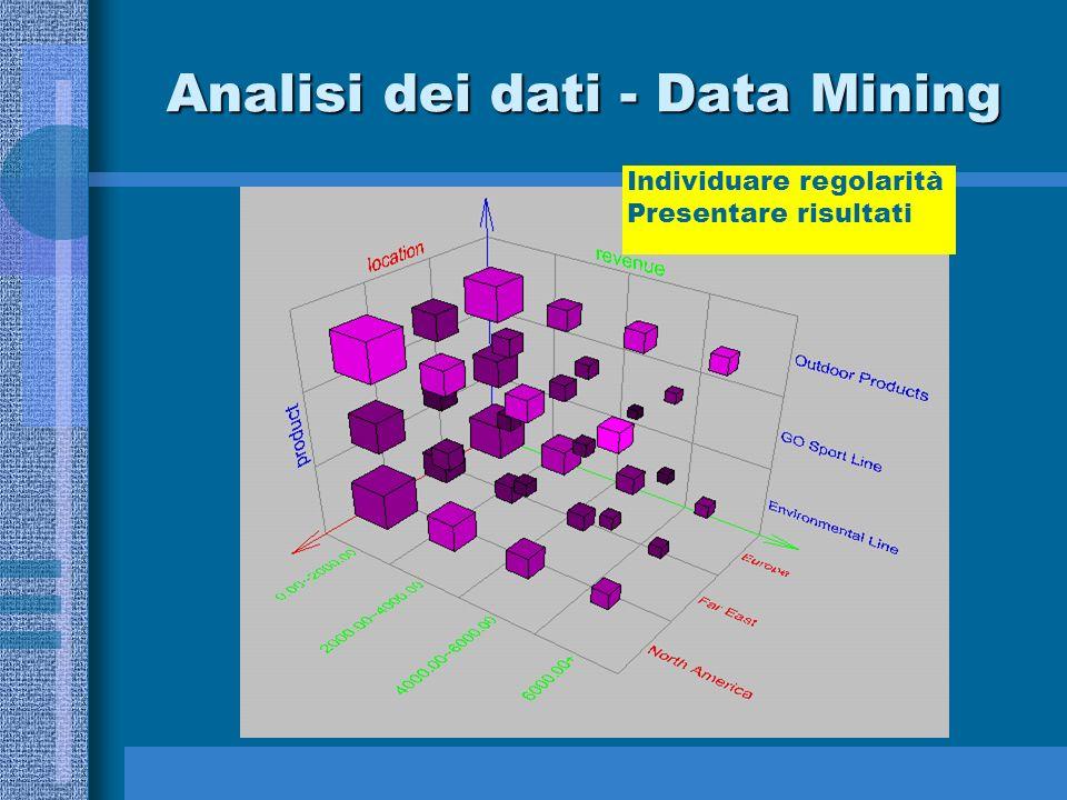 Analisi dei dati - Data Mining Individuare regolarità Presentare risultati