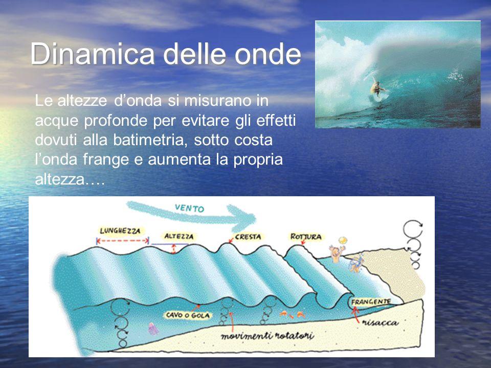 Dinamica delle onde Le altezze donda si misurano in acque profonde per evitare gli effetti dovuti alla batimetria, sotto costa londa frange e aumenta