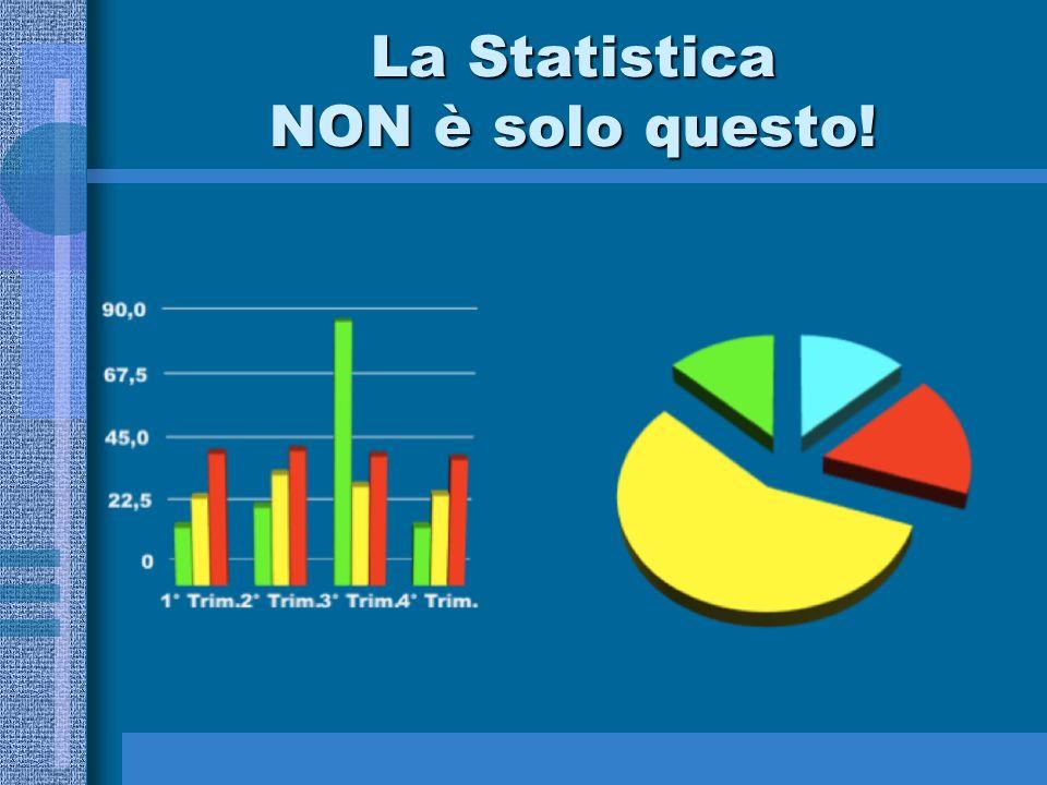 Attività principali dello statistico Analisi dei dati Data mining (identificare relazioni nascoste) Gestione del rischio Misurare significatività esperimenti Ottimizzare processi