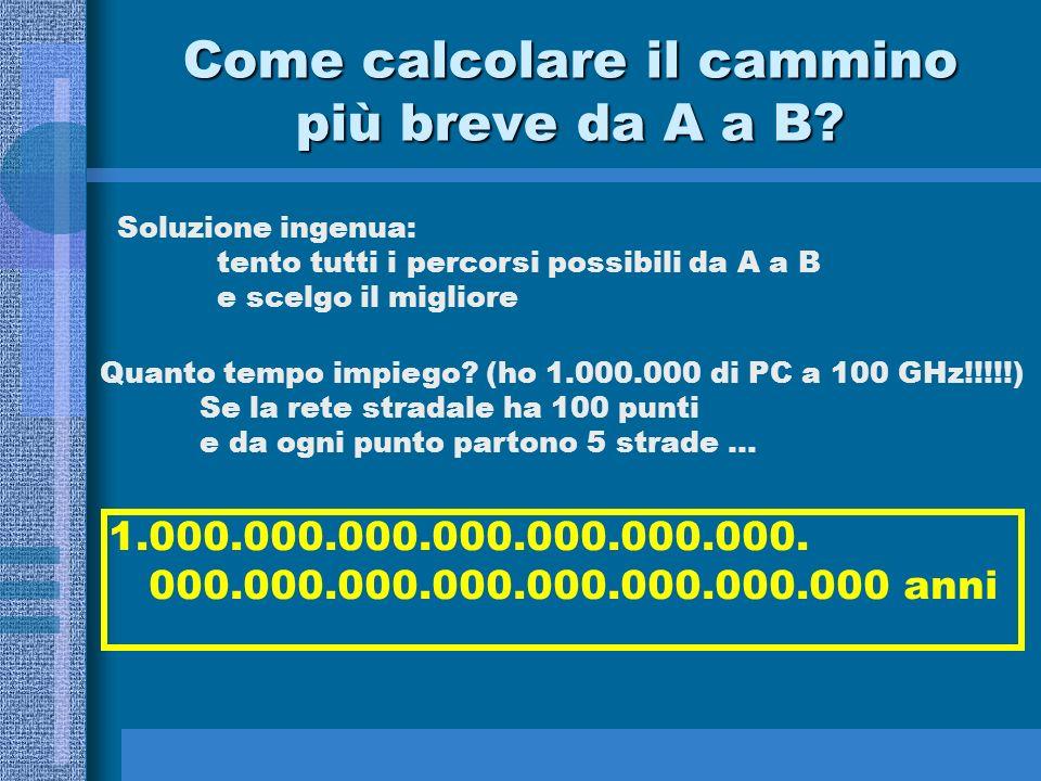 Come calcolare il cammino più breve da A a B? Soluzione ingenua: tento tutti i percorsi possibili da A a B e scelgo il migliore Quanto tempo impiego?