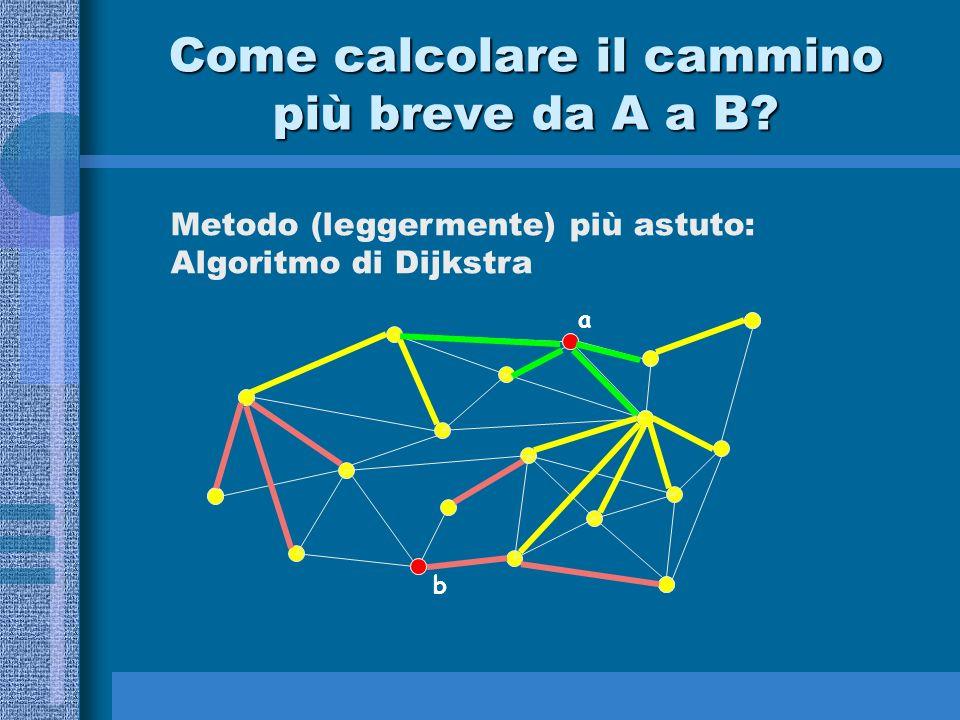 Come calcolare il cammino più breve da A a B? a b Metodo (leggermente) più astuto: Algoritmo di Dijkstra