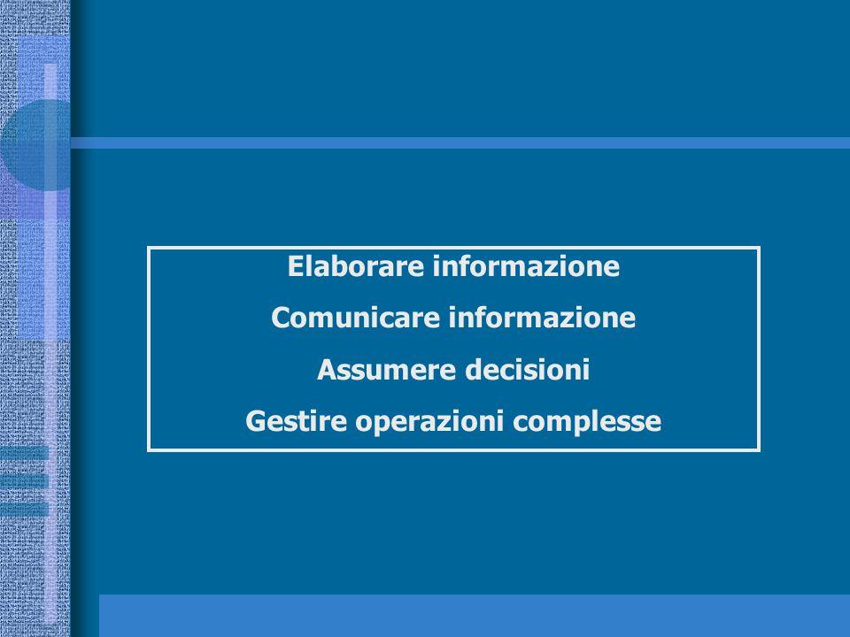 Elaborare informazione Comunicare informazione Assumere decisioni Gestire operazioni complesse
