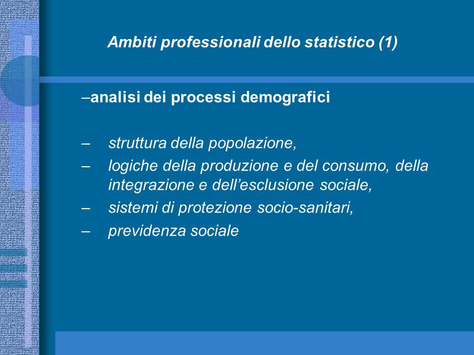 Ambiti professionali dello statistico (1) –analisi dei processi demografici –struttura della popolazione, –logiche della produzione e del consumo, del