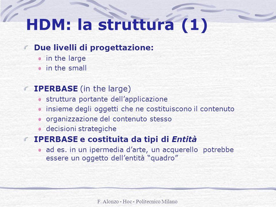 F. Alonzo - Hoc - Politecnico Milano HDM: la struttura (1) Due livelli di progettazione: in the large in the small IPERBASE (in the large) struttura p