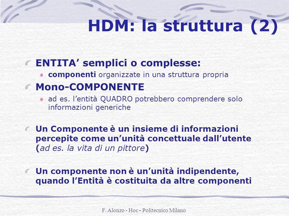 F. Alonzo - Hoc - Politecnico Milano HDM: la struttura (2) ENTITA semplici o complesse: componenti organizzate in una struttura propria Mono-COMPONENT
